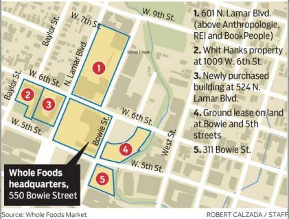 Whole Foods Austin expansion